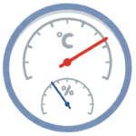 湿度計の画像